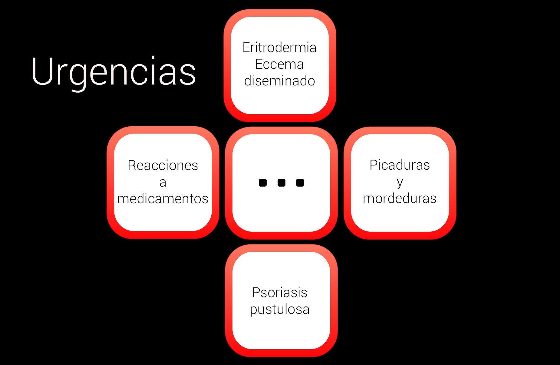 Urgencias dermatología